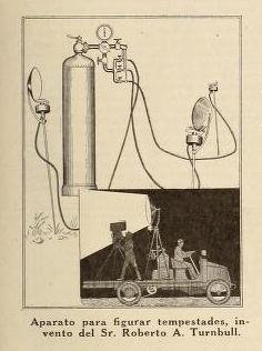 Dibujo publicado en Cine-Mundial de enero de 1918 (Vol. III, No. 1, p. 43)